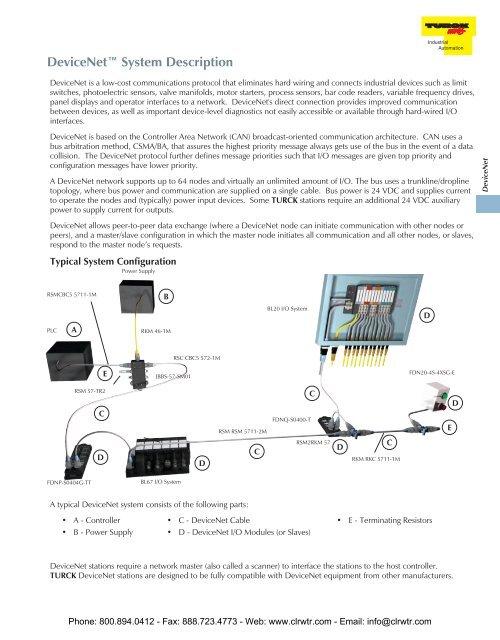 TURCK DeviceNet Industrial I/O Input/Output Stations | Turck I O Block Wiring Diagram |  | Yumpu