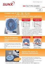 SUNX ER-F Series Fan Type Ionizers