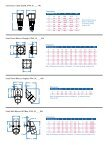 Altech Pin & Sleeve Devices - Page 7