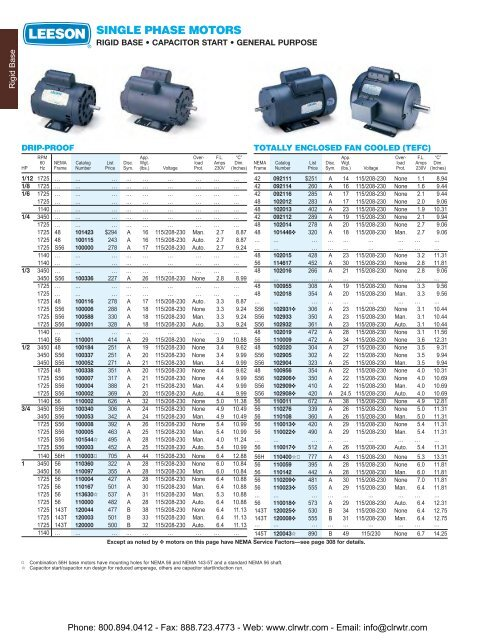 leeson singlephase / threephase ac motors