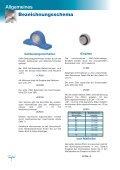 SNR Gehäuselager mit Guss - Seite 6
