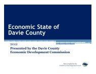 Economic State of Davie County - Davie County Chamber of ...