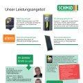 Preisliste 2011 Schmid gesamt - Schmid Energiesysteme - Seite 3