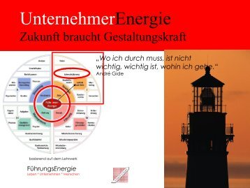 FührungsEnergie Modul 13 - SchmidtColleg GmbH & Co. KG