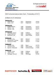SSM-Meisterschaften Ski Alpin Saison 2012/13 - Regionalverband ...