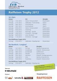Raiffeisen Trophy 2012 - Regionalverband Schneesport Mittelland