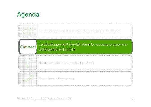 Schneider Electric Résultats extra-financiers T1 2012