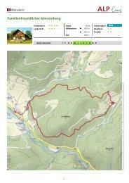 Wandern Familienfreundlicher Almrundweg - Schneizlreuth