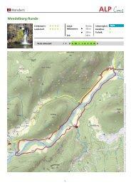 Wandern Wendelberg-Runde - Schneizlreuth