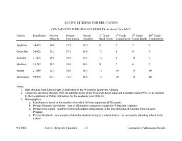 40K PDF - School Information System
