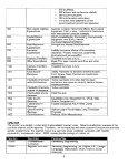 xx xxx xxxx - School Information System - Page 3