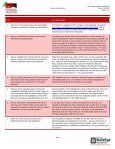 Advice and Resources for Meeting the NSLP New Meal Pattern - Page 4