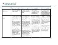Writing Criteria - Schreyer Institute for Teaching Excellence
