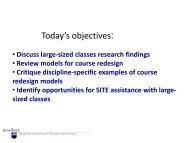 Presentation Slides - Schreyer Institute for Teaching Excellence