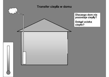3503 Power Point_cieplne_slajdy.pdf - The INSPIRE project