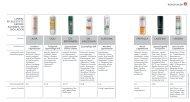Lippenpflege im Bio-Laden - Schrot & Korn