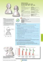 Reflektorleuchten mit hoher Schutzart IP54 / IP65 ... - Schuch