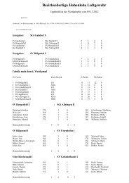 BOL-LG Ergebnis WK-Tag 03
