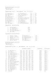 Rundenwettkampf 2012/2013 Sportpistole Kreisliga A 1 ...