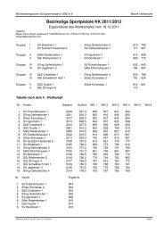 Bezirksliga_Ergebnisliste WK4_12_2011.pdf