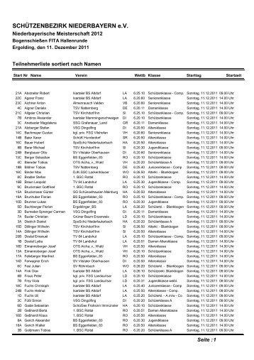 Teilnehmer Liste - Bezirk Niederbayern