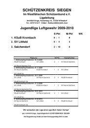 Jugendliga Luftgewehr 2009-2010 - Schützenkreis Siegen-Olpe