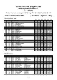 1. Kreisklasse Luftgewehr Auflage - Schützenkreis Siegen-Olpe