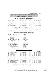 KL. 11 - Damenklasse / Einzelwertung 1. SV Buchholz 01 172 ...