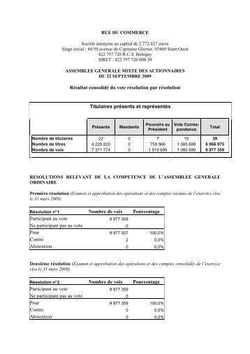 10 Résultat Vote AGOE 090922 - Rue du Commerce