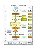 Zuweisung zur Sonderschulung - Schule Winterthur - Seite 2