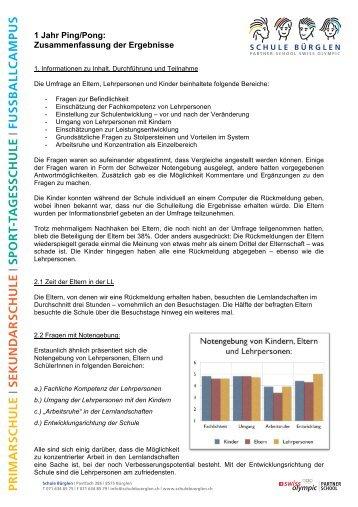 Zusammenfassung Masterarbeit Fiftyfifty Energiesparen An Schulen