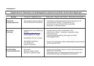 Heilpädagogische Aufgabenbereiche