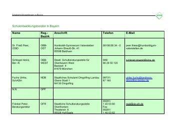 Schulentwicklungsberater in Bayern Name Reg.- Bezirk Anschrift ...