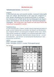 Berufsschule plus - Arbeitskreis Schulewirtschaft-Bayern