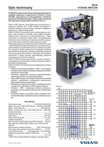 D12D420, EM-EC-96_pol.p65 - Volvo