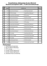Ergebnisse Jahrgang 8 - Schulsport-Hamburg.de