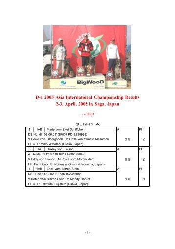 D-1 2005 Asia International Championship Results 2-3, April, 2005 ...