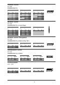 STAHL /METALLE - Schwarz Stahl AG - Seite 7