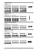 STAHL /METALLE - Schwarz Stahl AG - Page 7