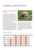 De l'agneau. - Schweizer Fleisch - Page 2