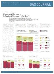 Schweizer Wein - Schweizerische Weinzeitung