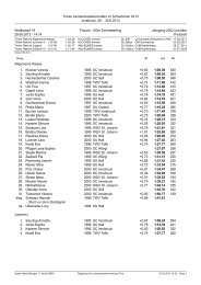 Tiroler Landesmeisterschaften im Schwimmen 2013 Innsbruck, 28 ...