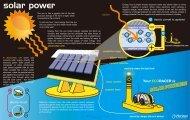 solar english