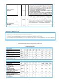 Manifesto degli Studi della Laurea Triennale in Scienza dei Materiali ... - Page 2