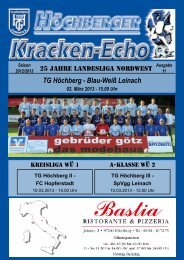 TG Höchberg - Blau-Weiß Leinach
