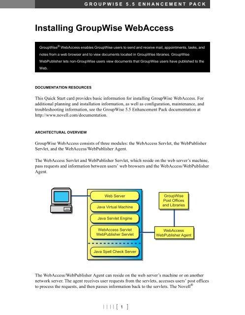 GW 5 5 Enhancement Pack: Installing GroupWise WebAccess