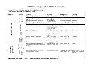 structuri operationale si activitati derulate