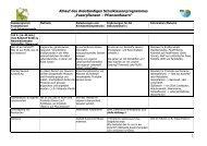 Übersicht über das Programm (Didaktisches Gitter) - Ökologisches ...