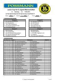 Possmann - Junior-Cup 2013 - SC Opel 06 Rüsselsheim e.V.