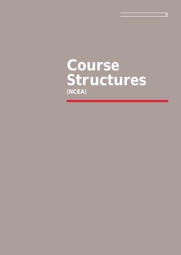 NCEA Subject Details - 2013 Handbook - Scots College